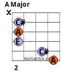 A chord 5th fret variation 1