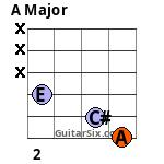 A chord 5th fret triad variation