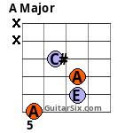 A 5th fret Barre chord variation 1