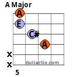 A 7th fret 4th string chord