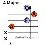 =A triad chord variation