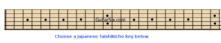 Select guitar fretboard tuning to see Japanese Taishikicho scales