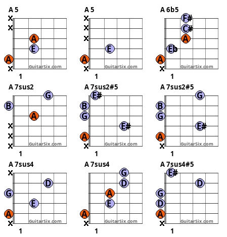 all guitar chords in open position