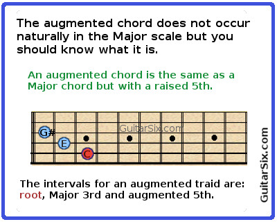 the augmented chord