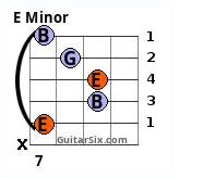 E minor barre chord