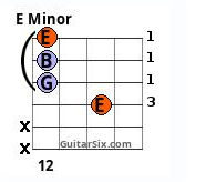 E minor 4th string barre chord