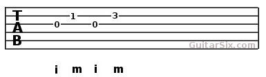 Finger picking pattern example 1