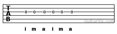 Finger picking pattern example 3