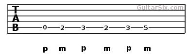 Finger picking pattern example 5