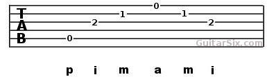 Finger picking pattern example 6