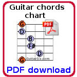guitar chords chart PDF download