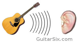 guitar sounds