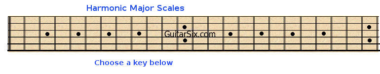Select guitar neck tuning to see Harmonic Major scales