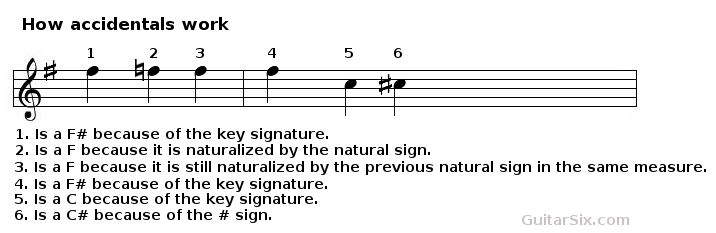 accidentals explained
