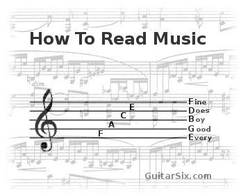 how to read music a beginners guide