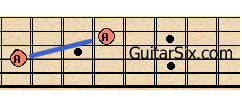 learning intervals for guitar