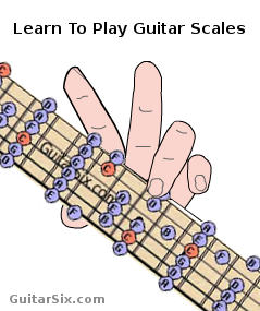 Guitar lessons 1 how to play and memorize major and minor guitar scales ccuart Choice Image
