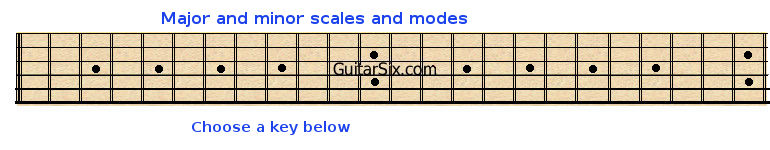 guitar fretboard - try another tuning