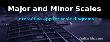 Major and minor guitar scales generator