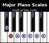 major scales for piano