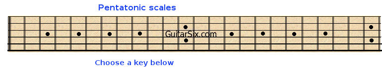 check guitar fretboard tuning