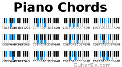 basic piano chord chart: Piano chords icon guitar062316jt6j4 jpg