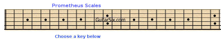 Select a guitar tuning to see Prometheus scales