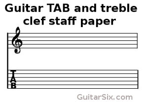 blank guitar tab sheet music paper