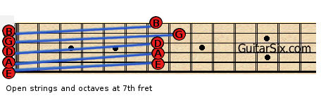 guitar tuning with octaves