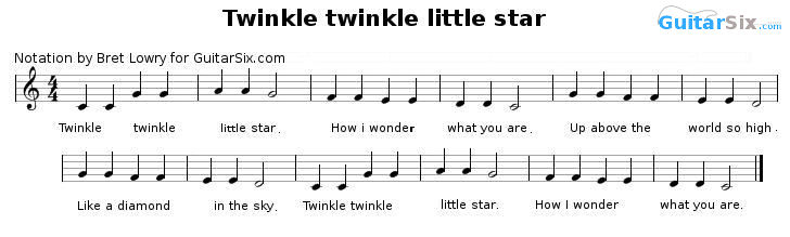 Guitar : guitar tablature twinkle twinkle little star Guitar Tablature at Guitar Tablature ...